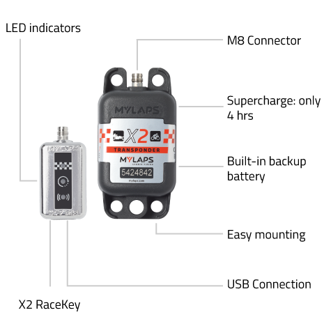 MyLaps X2 Transponder Car/Bike Rechargeable